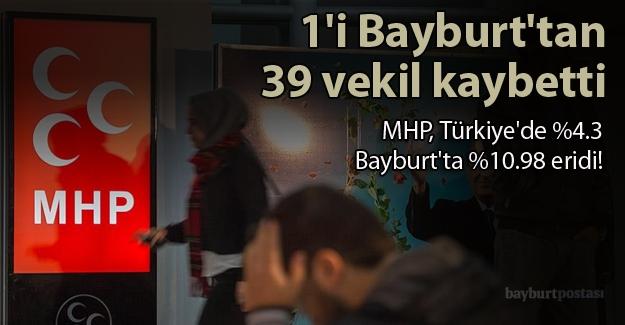 MHP, 1 Kasım seçimlerinde eridi