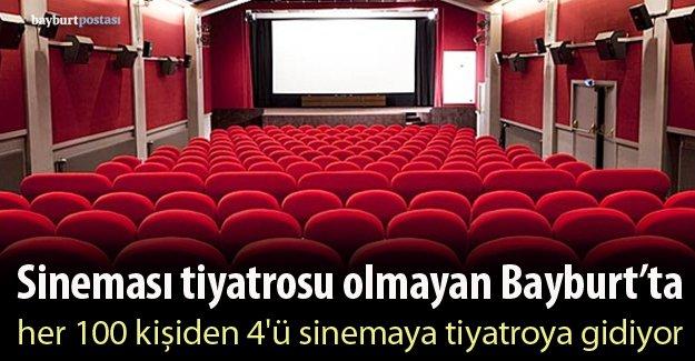 Sineması olmayan şehrin, sinemaya giden seyirci sayısı