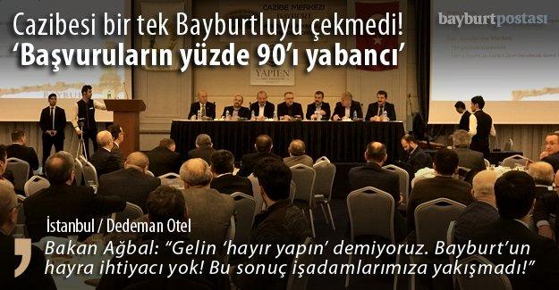 """Bakan Ağbal'dan Bayburtlu iş adamlarına: """"Yakışmadı!"""""""