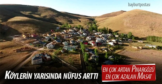 Bayburt'ta köylerin yüzde 55'inde nüfus arttı