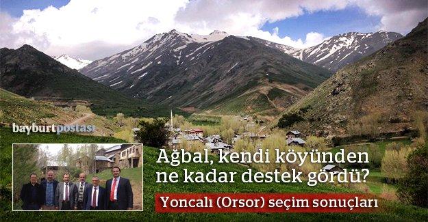 Ağbal'ın köyünden hangi parti çıktı?