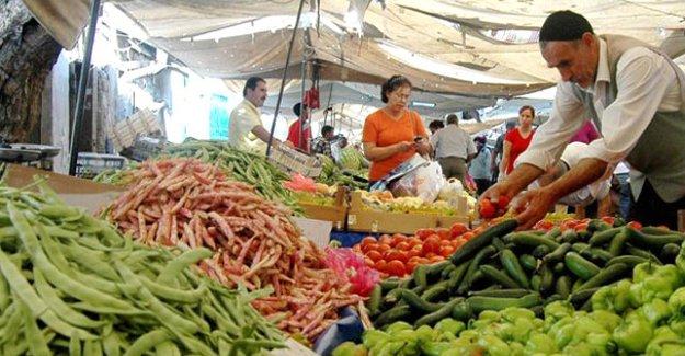 KUDAKA bölgesinde enflasyon verileri
