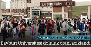 Bayburt Üniversitesi doluluk oranı...