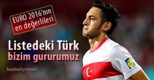 Milli takımın en değerlisi Hakan Çalhanoğlu