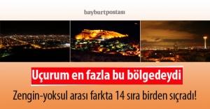 Erzurum, Erzincan, Bayburt bölgesinde yoksulluk düştü