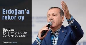 Erdoğan'a en yüksek oy Bayburt'tan