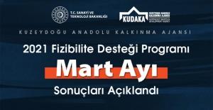 KUDAKA'nın fizibilite desteği 2 Erzincan'a, 1 Erzurum'a