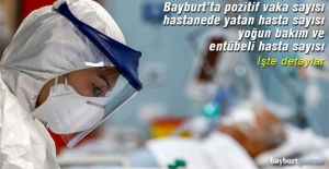 Bayburt'ta koronavirüs pozitif vaka sayısında son durum
