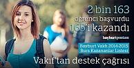 2 Bin 163 öğrenci başvurdu, 165'i karşılık buldu