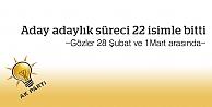 AK Parti'de gözler 28 Şubat-1 Mart'ta