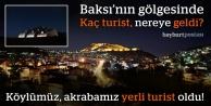 Baksı'nın gölgesinde Bayburt turizmi!